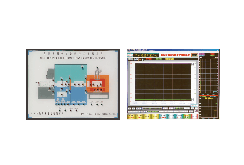 SYA-B_computer_program_control_system